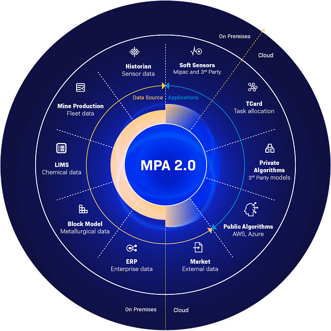MPA2.0 Infographic (2021)